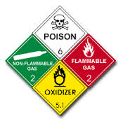the process of getting your hazmat endorsement