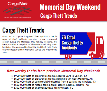 Cargo Thefts 2015