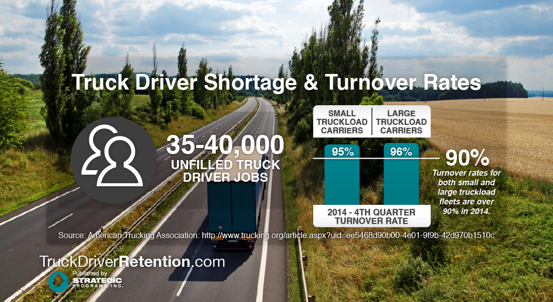 Image Source: Truck Driver Retention
