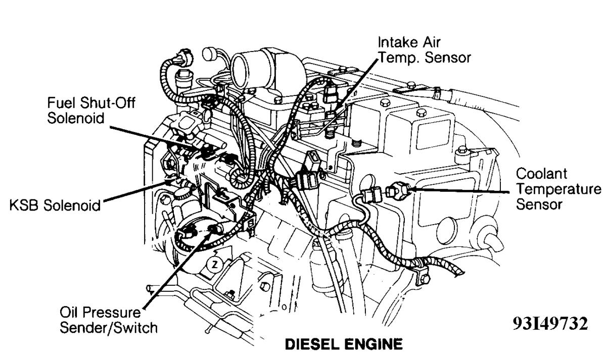 fuel solenoid shut